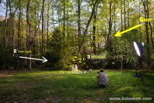 lighting_setup_kids_photoraphy_koloskov_620x414