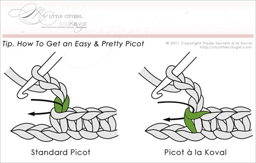 Picot Tip