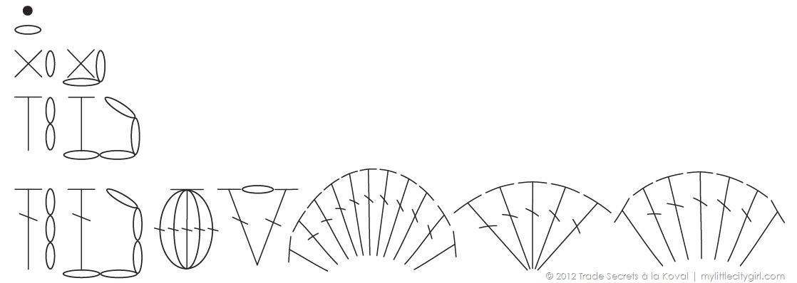 Free crochet diagram software circuit connection diagram trade secrets la koval crochet symbol charts with adobe rh mylittlecitygirl com mac software for crochet patterns free crochet diagram maker ccuart Choice Image