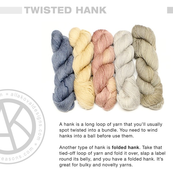 Twisted HankW