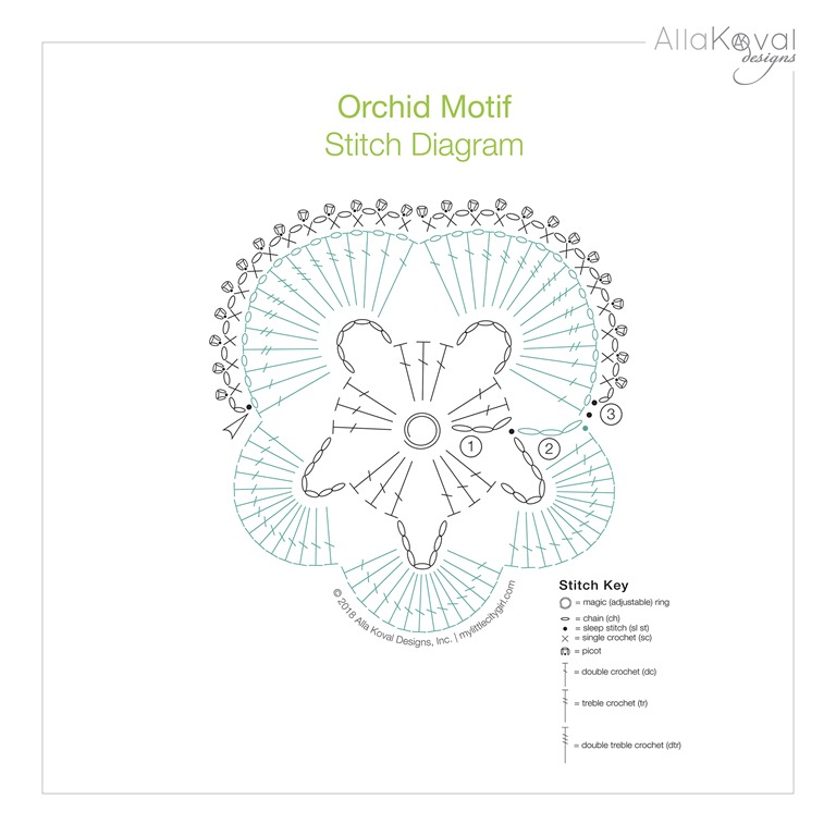 Free charts orchid motif my little citygirl fc single orchid motif ccuart Gallery